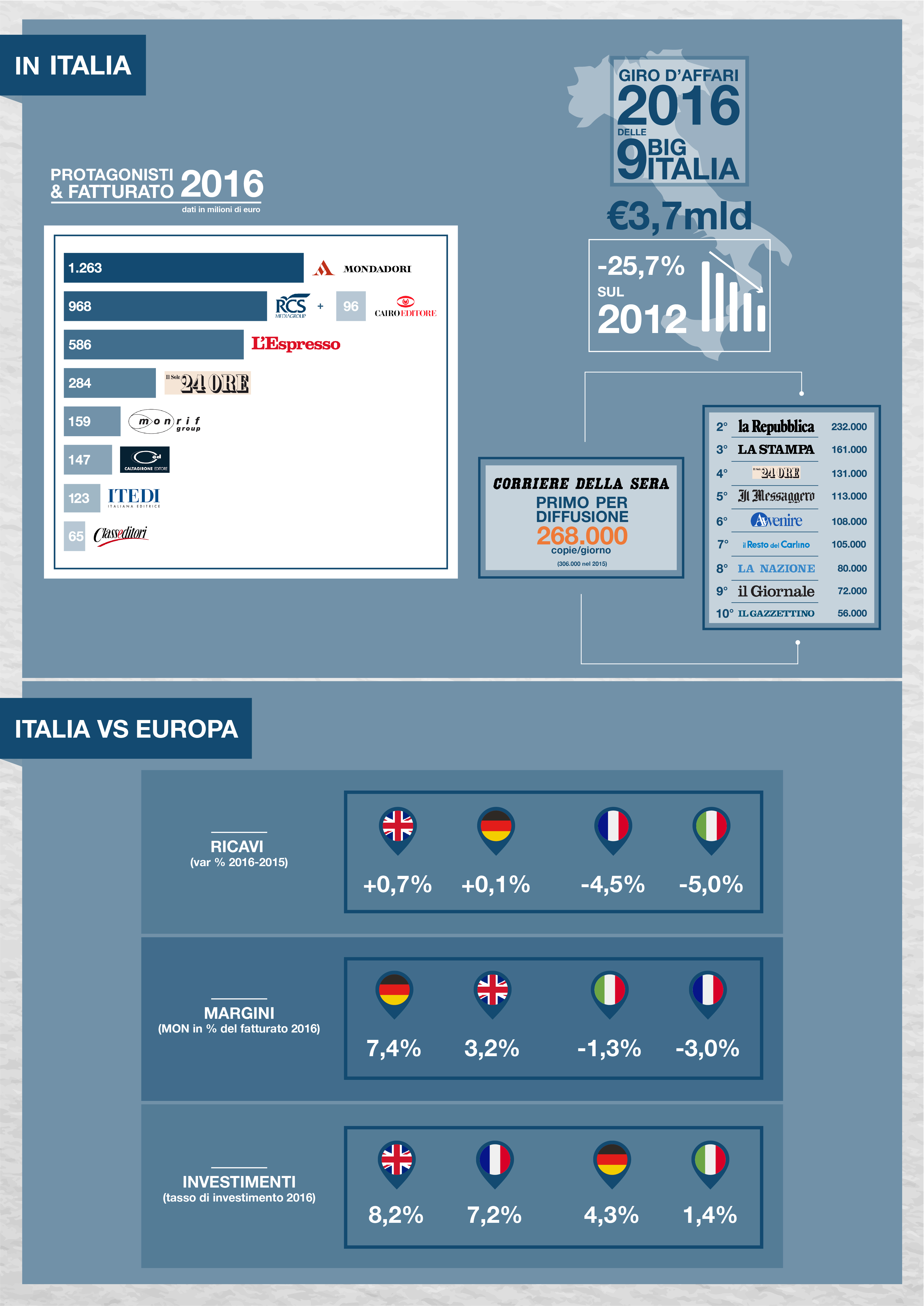 Infografica MBRES Editoria ed.2017 finale2 pag2